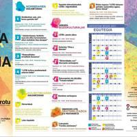 """HITZALDIA: """"LGTBI kultura-erreferenteak artearen bidez"""", David Ruiz Moreno"""