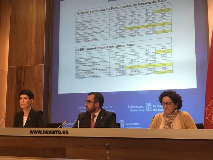 4.228  milioi euroko gastu muga onartu du Nafarroako Gobernuak